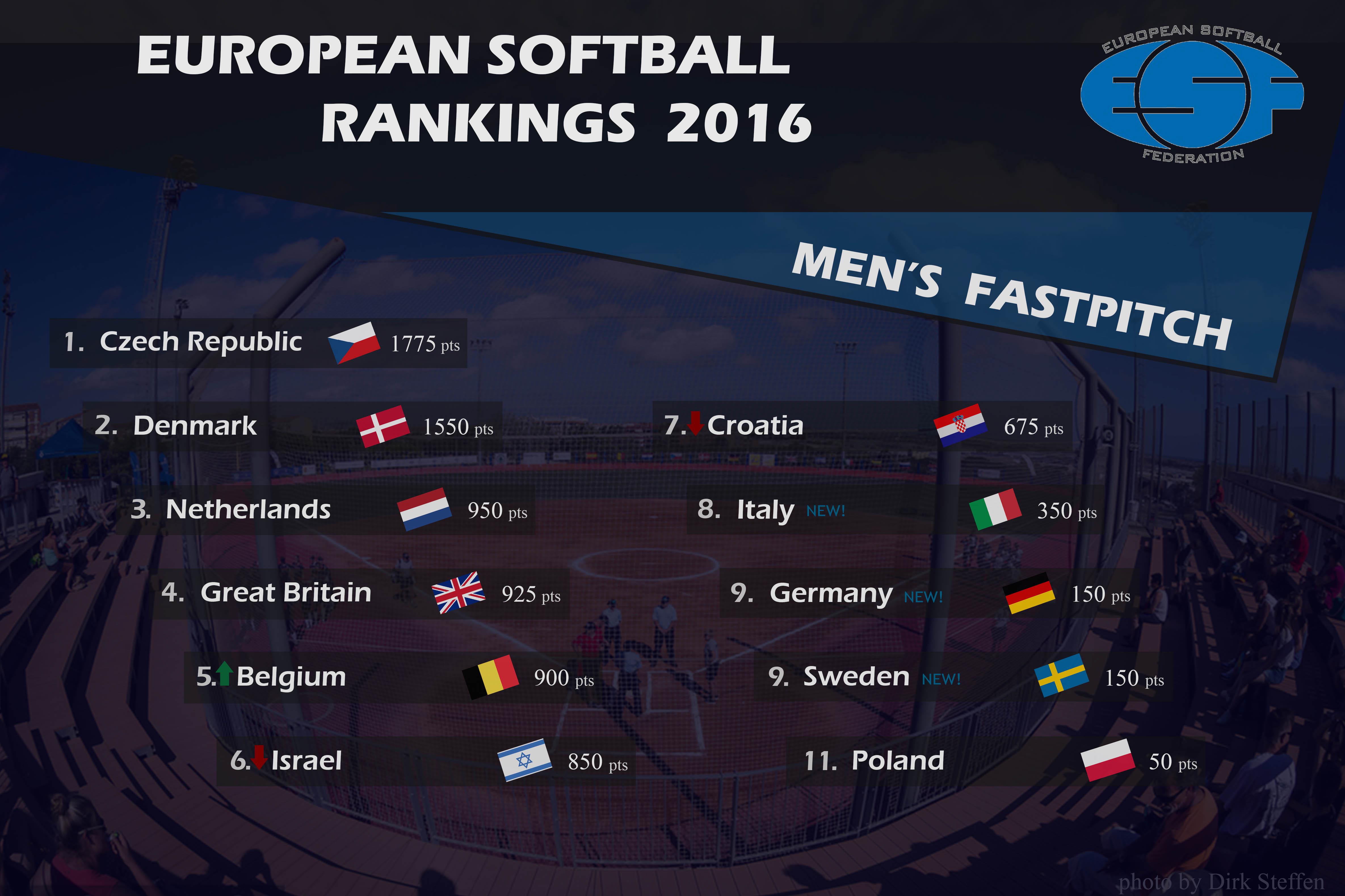 European Softball Federation updates European Softball